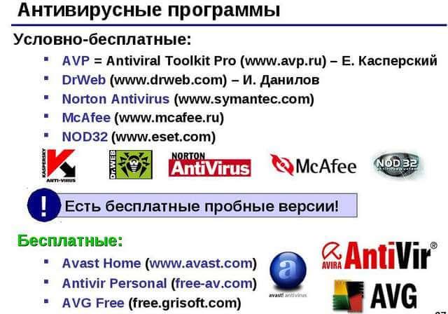 Самые популярные антивирусники
