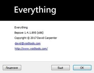 Разработчики программы